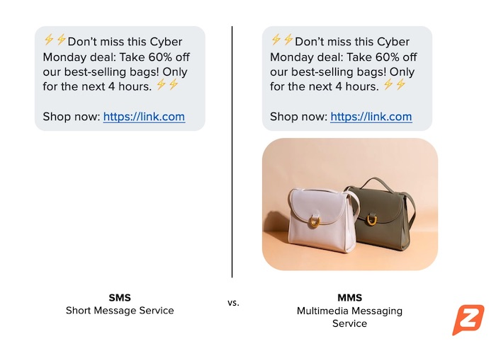 MMS vs SMS differences